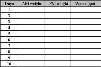 ... make you less hungry, and best of all help you release water that is  retained in your body's cells - perhaps you will lose some weight:
