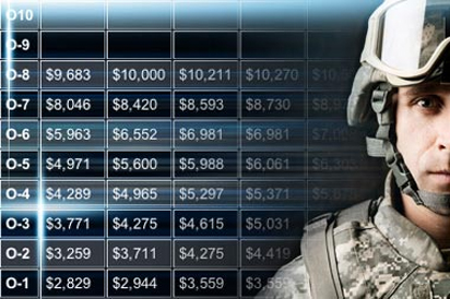 2013 Military Pay Chart - U.S. Troops & Veterans Outreach