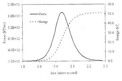 iran nuke graph 428x285
