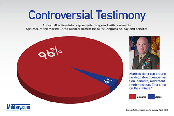 Survey 2014 -- Controversial Testimony