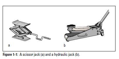 auto repair figure 1-1
