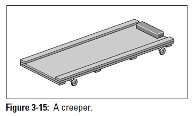 Figure 3-15: A creeper