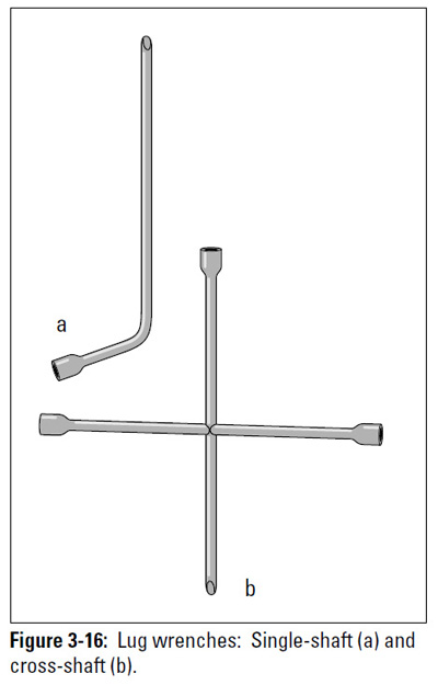 Figure 3-16: Lug wrenches