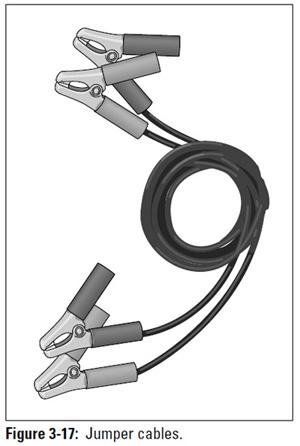 Figure 3-17: Jumper Cables