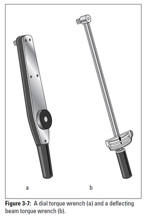 Figure 3-7: Dial torque wrench and deflecting beam torque wrench