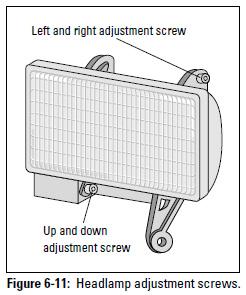 Figure 6-11: Headlamp adjustment screws.