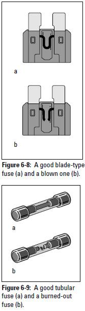 Good fuses versus blown fuses.