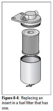 Figure 8-4: Replacing an insert in a fuel filter that has one.