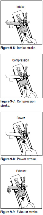 Figure 9-6 through 9-9.