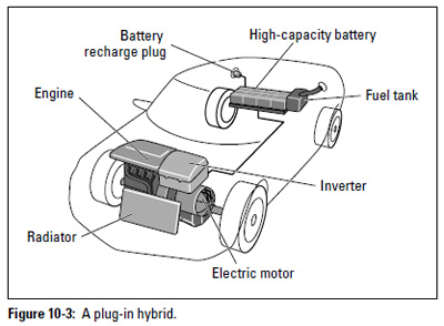 Auto Repair Series Plug In And Two Mode Hybrids on solar electric car