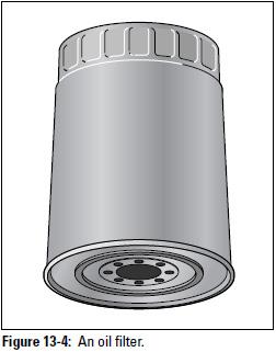 Figure 13-4: An oil filter.