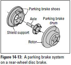 Figure 14-13: A parking brake system on a rear-wheel disc brake.