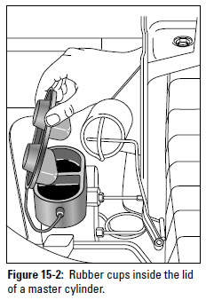 Figure 15-2: Rubber cups inside the lid of a master cylinder.