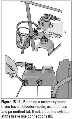 Figure 15-11: Bleeding a master cylinder: If you have a bleeder nozzle, use the hose and jar method (a). If not, bleed the cylinder at the brake line connections (b).
