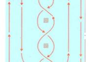 agility test pattern