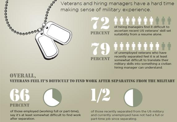 San Francisco Jobs Report  Unemployment Remains Low   Robert Half Washington Post