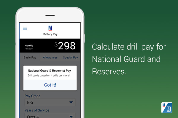 Calculate drill pay for National Guard and Reserves