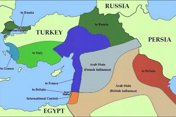 The division of the Middle East envisioned under the Sykes-Picot Agreement. (Wikipedia)